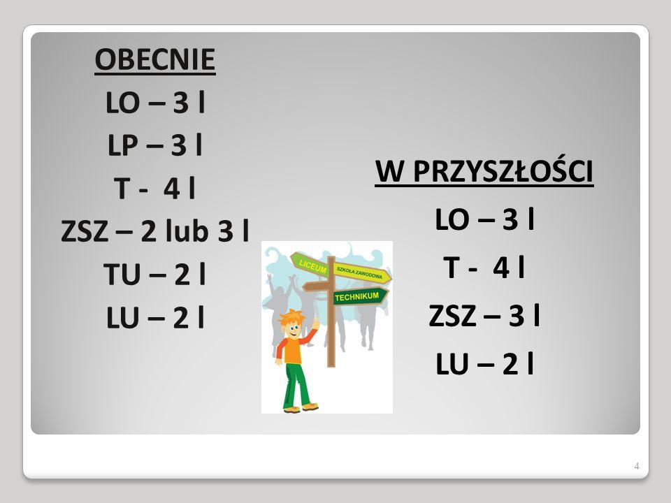 OBECNIE LO – 3 l LP – 3 l T - 4 l ZSZ – 2 lub 3 l TU – 2 l LU – 2 l W PRZYSZŁOŚCI LO – 3 l T - 4 l ZSZ – 3 l LU – 2 l 4