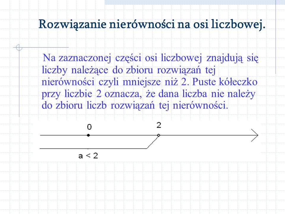Jak rozwiązać nierówność? Rozwiążmy nierówność: –4(2a-3)> 4a-12+a Sposób rozwiązania: Wykonujemy działania po obu stronach nierówności: -8a+12>5a-12 P