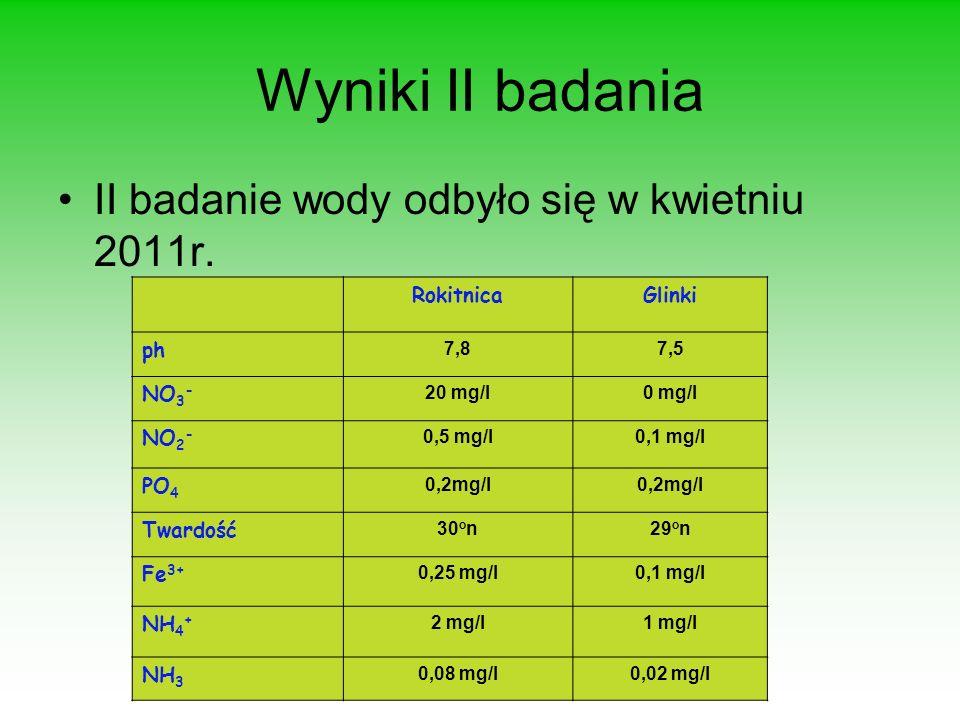 Wyniki II badania II badanie wody odbyło się w kwietniu 2011r. RokitnicaGlinki ph 7,87,5 NO 3 - 20 mg/l0 mg/l NO 2 - 0,5 mg/l0,1 mg/l PO 4 0,2mg/l Twa