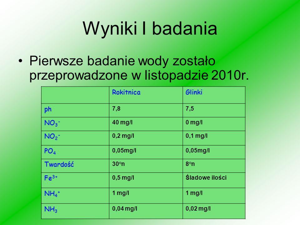 Wyniki I badania Pierwsze badanie wody zostało przeprowadzone w listopadzie 2010r. RokitnicaGlinki ph 7,87,5 NO 3 - 40 mg/l0 mg/l NO 2 - 0,2 mg/l0,1 m