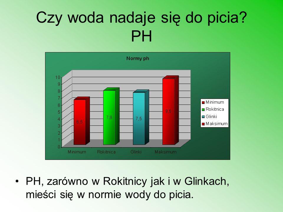 Czy woda nadaje się do picia? PH PH, zarówno w Rokitnicy jak i w Glinkach, mieści się w normie wody do picia.