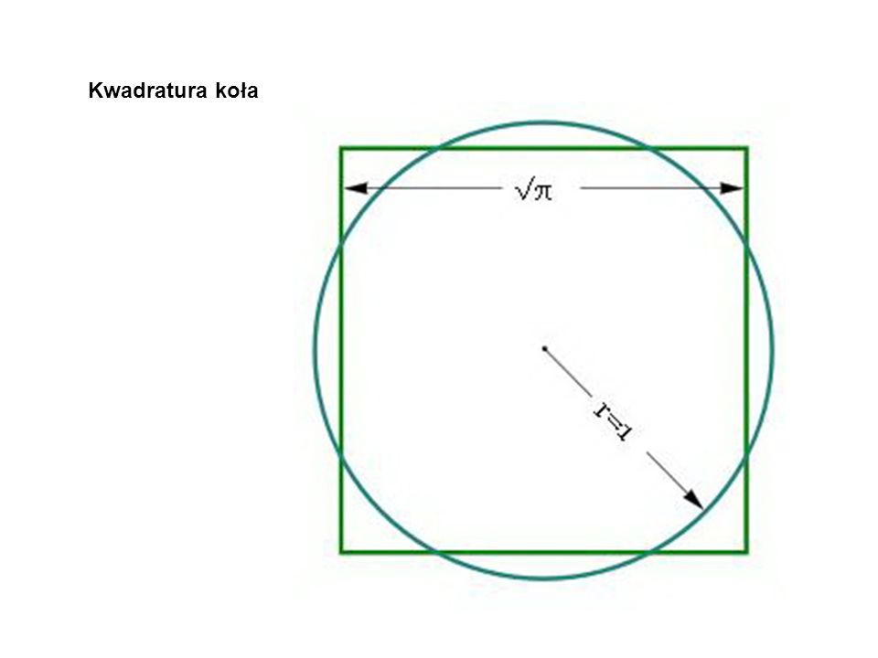 Problemy te miały być rozstrzygnięte wyłącznie sposobem geometrycznym i tylko przy użyciu cyrkla i linijki, na której nie ma żadnej podziałki.