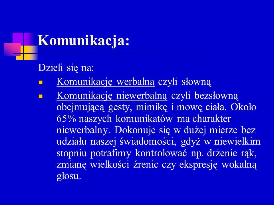 Komunikacja: Dzieli się na: Komunikację werbalną czyli słowną Komunikację niewerbalną czyli bezsłowną obejmującą gesty, mimikę i mowę ciała. Około 65%