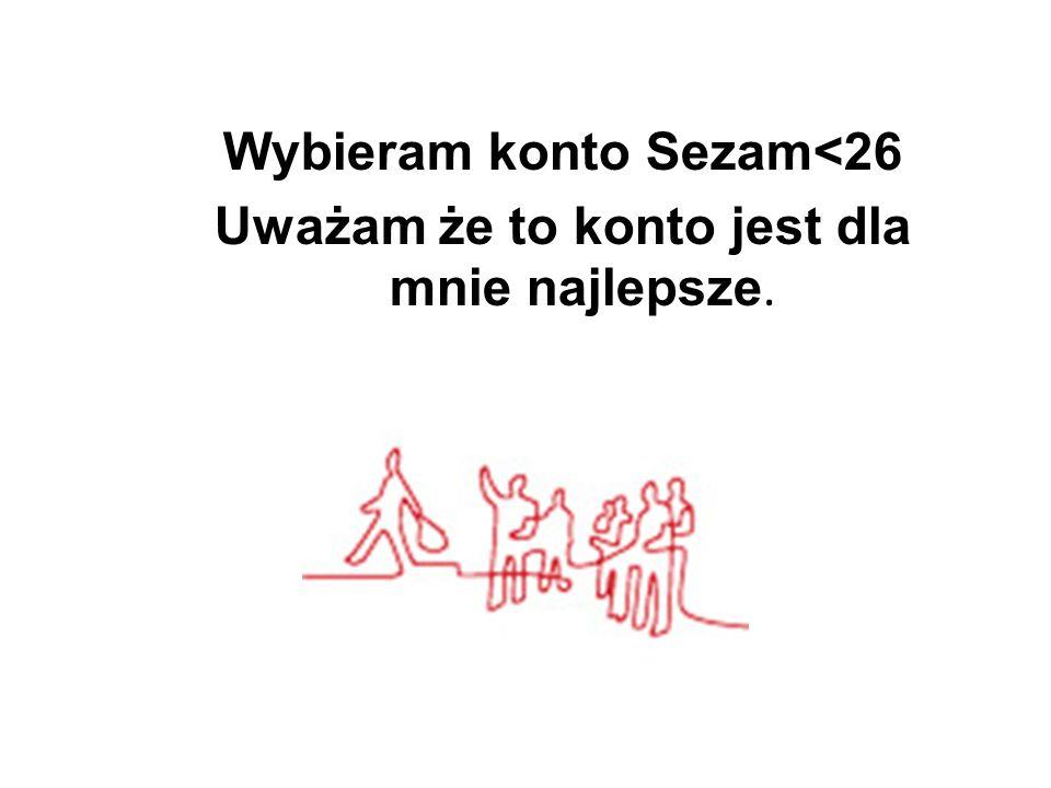 Historia Bank DnB NORD Polska S.A.