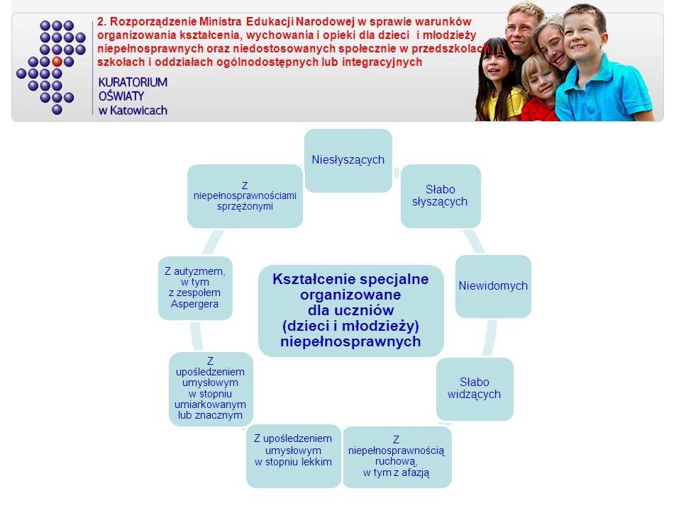 2. Rozporządzenie Ministra Edukacji Narodowej w sprawie warunków organizowania kształcenia, wychowania i opieki dla dzieci i młodzieży niepełnosprawny