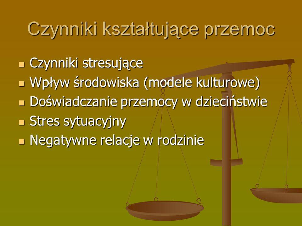 Czynniki kształtujące przemoc Czynniki stresujące Czynniki stresujące Wpływ środowiska (modele kulturowe) Wpływ środowiska (modele kulturowe) Doświadc
