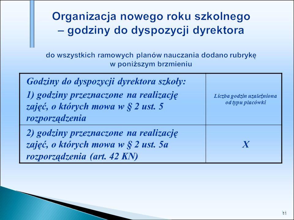 11 Organizacja nowego roku szkolnego – godziny do dyspozycji dyrektora do wszystkich ramowych planów nauczania dodano rubrykę w poniższym brzmieniu Go