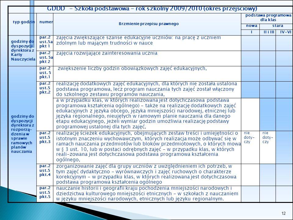 12 GDDD - Szkoła podstawowa - rok szkolny 2009/2010 (okres przejściowy) typ godzinnumer Brzmienie przepisu prawnego podstawa programowa dla klas nowas