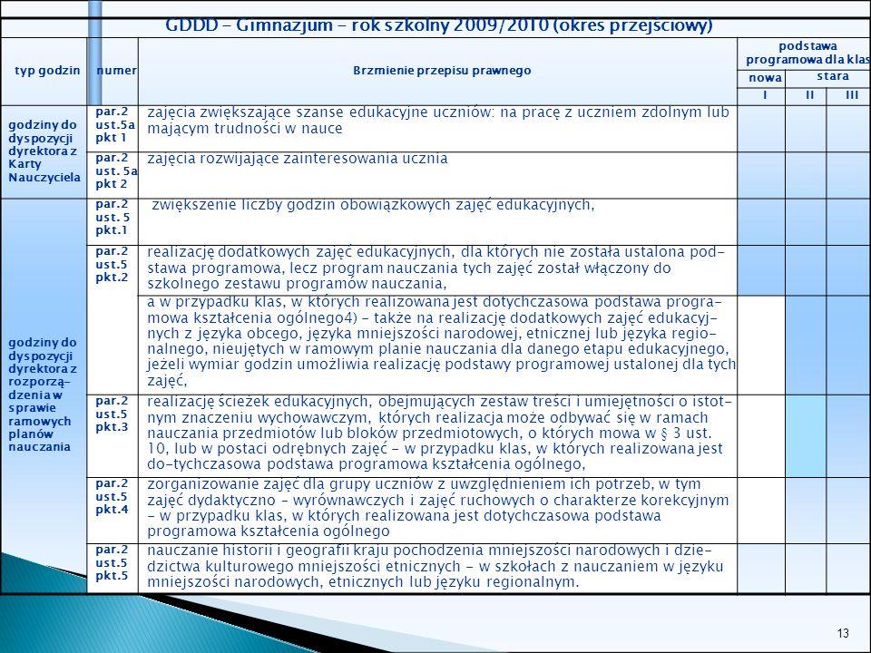 13 GDDD - Gimnazjum - rok szkolny 2009/2010 (okres przejściowy) typ godzinnumerBrzmienie przepisu prawnego podstawa programowa dla klas nowa stara III