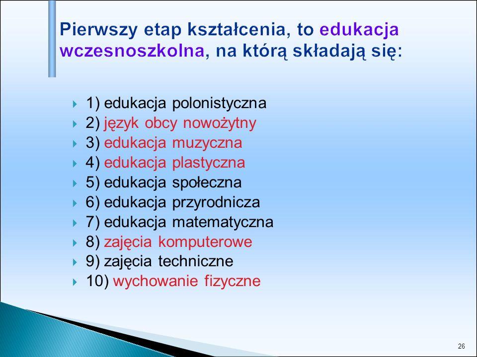 26 1) edukacja polonistyczna 2) język obcy nowożytny 3) edukacja muzyczna 4) edukacja plastyczna 5) edukacja społeczna 6) edukacja przyrodnicza 7) edu
