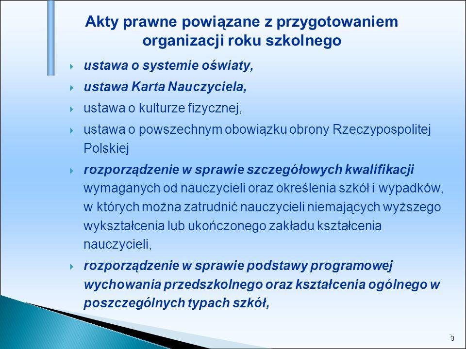 4 4 rozporządzenie w sprawie dopuszczania do użytku szkolnego programów wychowania przedszkolnego, programów nauczania i podręczników oraz cofania dopuszczenia, rozporządzenie w sprawie ramowych planów nauczania w szkołach publicznych, rozporządzenie w sprawie warunków i sposobu organizowania nauki religii w publicznych przedszkolach i szkołach, rozporządzenie o dopuszczalnych formach realizacji czwartej obowiązkowej godziny wychowania fizycznego, rozporządzenie w sprawie sposobu i trybu organizowania indywidualnego nauczania dzieci i młodzieży, Akty prawne powiązane z przygotowaniem organizacji roku szkolnego