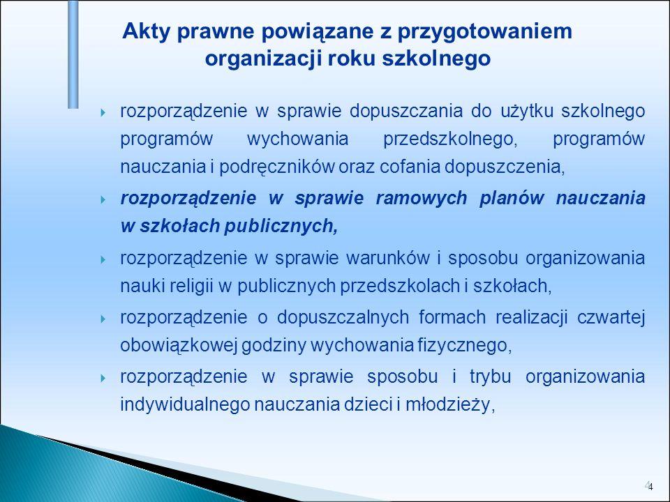 5 5 rozporządzenie w sprawie sposobu nauczania szkolnego oraz zakresu treści dotyczących wiedzy o życiu seksualnym człowieka, o zasadach świadomego i odpowiedzialnego rodzicielstwa, o wartości rodziny, życia w fazie prenatalnej oraz metodach i środkach świadomej prokreacji, rozporządzenie w sprawie zasad udzielania i organizacji pomocy psychologiczno-pedagogicznej w publicznych przedszkolach, szkołach i placówkach, rozporządzenie w sprawie organizowania wczesnego wspomagania dzieci, rozporządzenie w sprawie orzekania o potrzebie kształcenia specjalnego lub indywidualnego nauczania dzieci i młodzieży oraz szczegółowych zasad kierowania do kształcenia specjalnego lub indywidualnego nauczania, rozporządzenie w sprawie warunków prowadzenia działalności innowacyjnej i eksperymentalnej przez publiczne szkoły i placówki, Akty prawne powiązane z przygotowaniem organizacji roku szkolnego