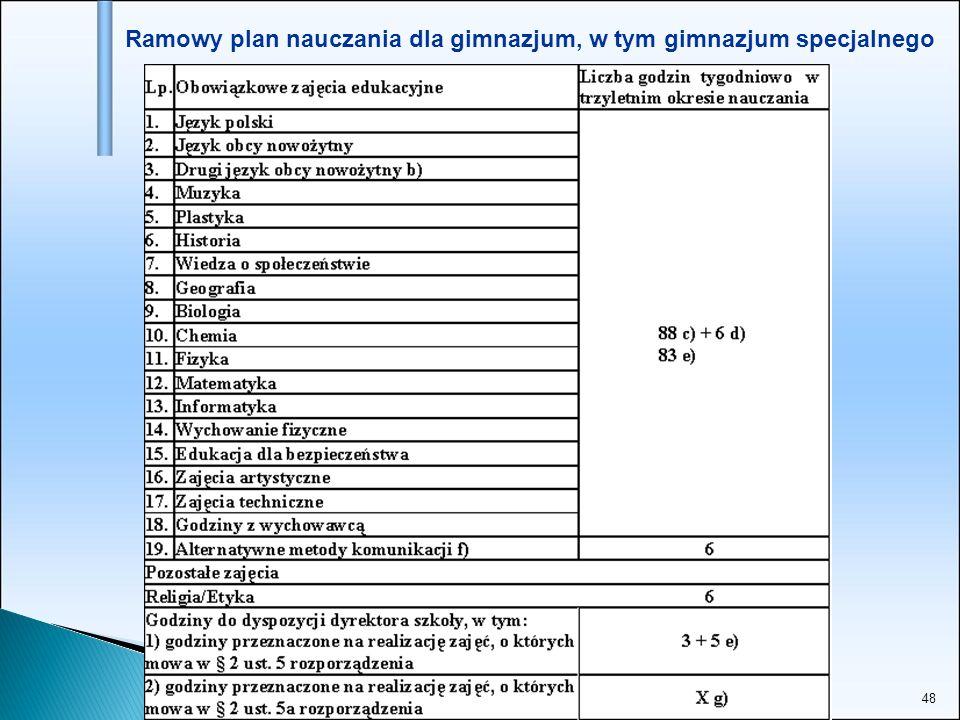 48 Ramowy plan nauczania dla gimnazjum, w tym gimnazjum specjalnego