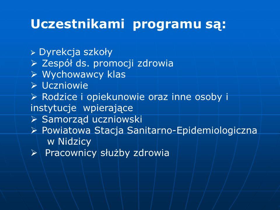Uczestnikami programu są: Dyrekcja szkoły Zespół ds. promocji zdrowia Wychowawcy klas Uczniowie Rodzice i opiekunowie oraz inne osoby i instytucje wpi