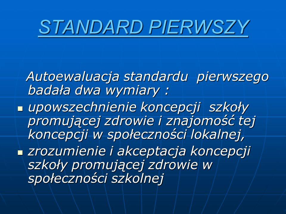 STANDARD PIERWSZY Autoewaluacja standardu pierwszego badała dwa wymiary : Autoewaluacja standardu pierwszego badała dwa wymiary : upowszechnienie konc