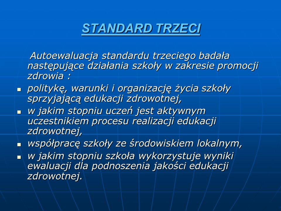 STANDARD TRZECI Autoewaluacja standardu trzeciego badała następujące działania szkoły w zakresie promocji zdrowia : Autoewaluacja standardu trzeciego