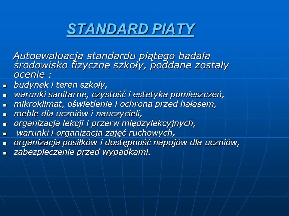STANDARD PIĄTY Autoewaluacja standardu piątego badała środowisko fizyczne szkoły, poddane zostały ocenie : Autoewaluacja standardu piątego badała środ