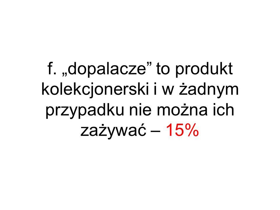 f. dopalacze to produkt kolekcjonerski i w żadnym przypadku nie można ich zażywać – 15%