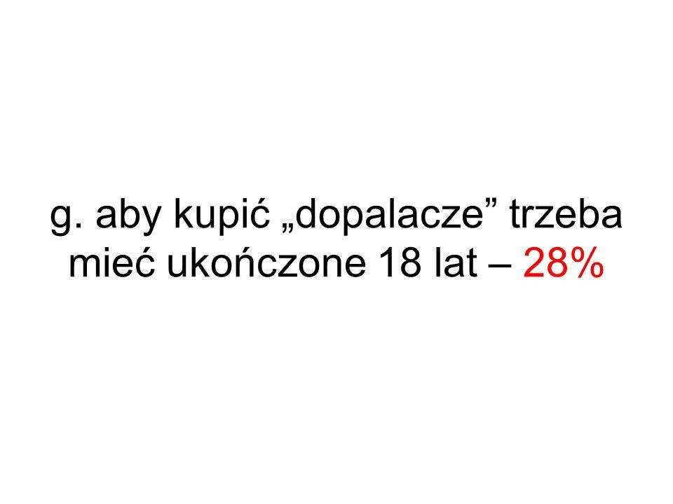 g. aby kupić dopalacze trzeba mieć ukończone 18 lat – 28%