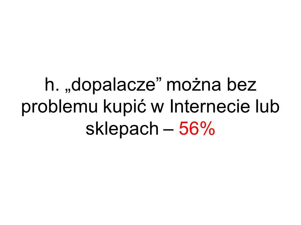 h. dopalacze można bez problemu kupić w Internecie lub sklepach – 56%