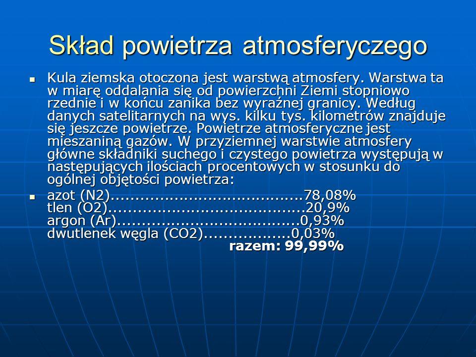 Skład powietrza atmosferyczego Kula ziemska otoczona jest warstwą atmosfery. Warstwa ta w miarę oddalania się od powierzchni Ziemi stopniowo rzednie i