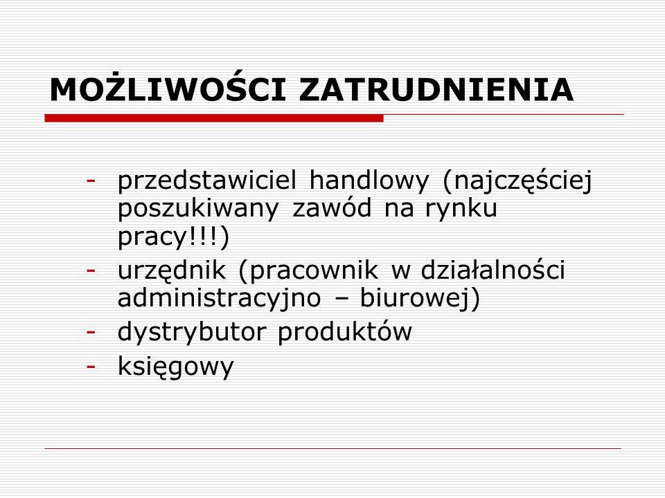 MOŻLIWOŚCI ZATRUDNIENIA -przedstawiciel handlowy (najczęściej poszukiwany zawód na rynku pracy!!!) -urzędnik (pracownik w działalności administracyjno – biurowej) -dystrybutor produktów -księgowy