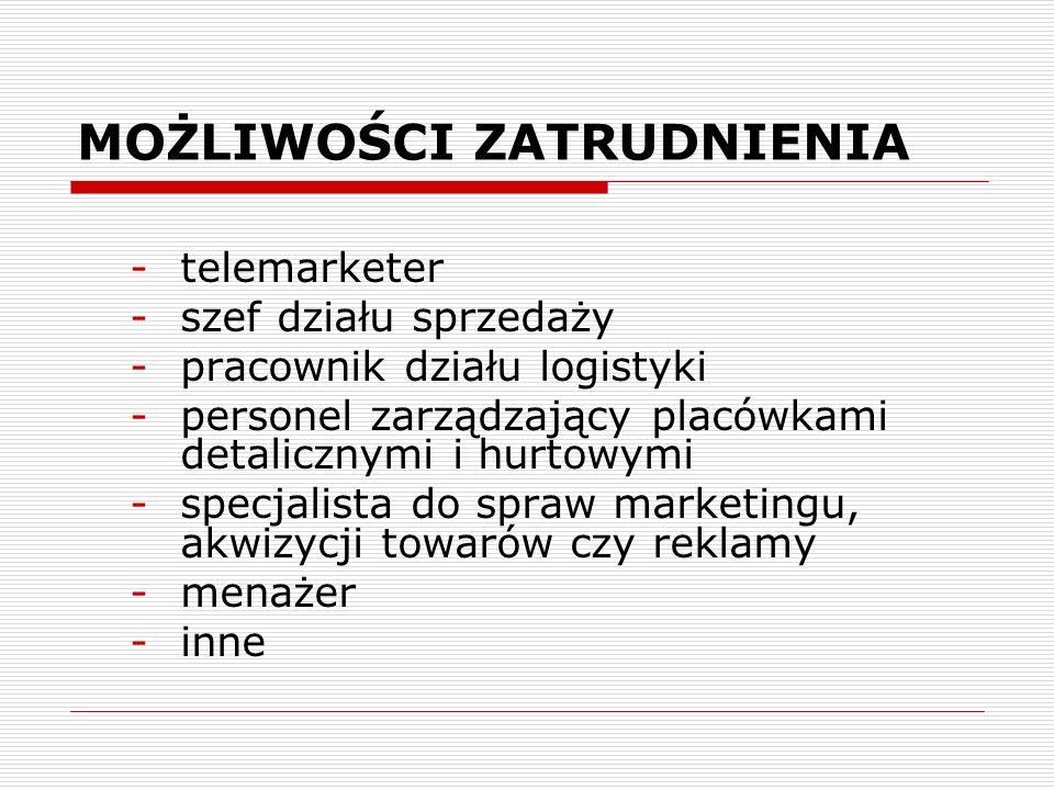 MOŻLIWOŚCI ZATRUDNIENIA -telemarketer -szef działu sprzedaży -pracownik działu logistyki -personel zarządzający placówkami detalicznymi i hurtowymi -specjalista do spraw marketingu, akwizycji towarów czy reklamy -menażer -inne