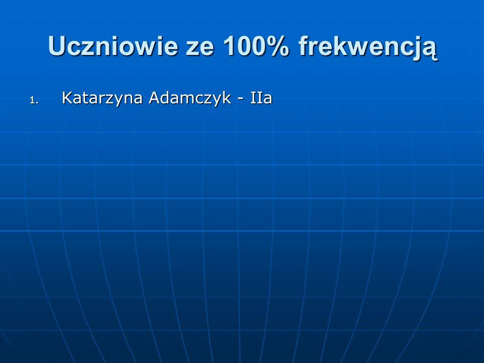 Uczniowie ze 100% frekwencją 1. Katarzyna Adamczyk - IIa