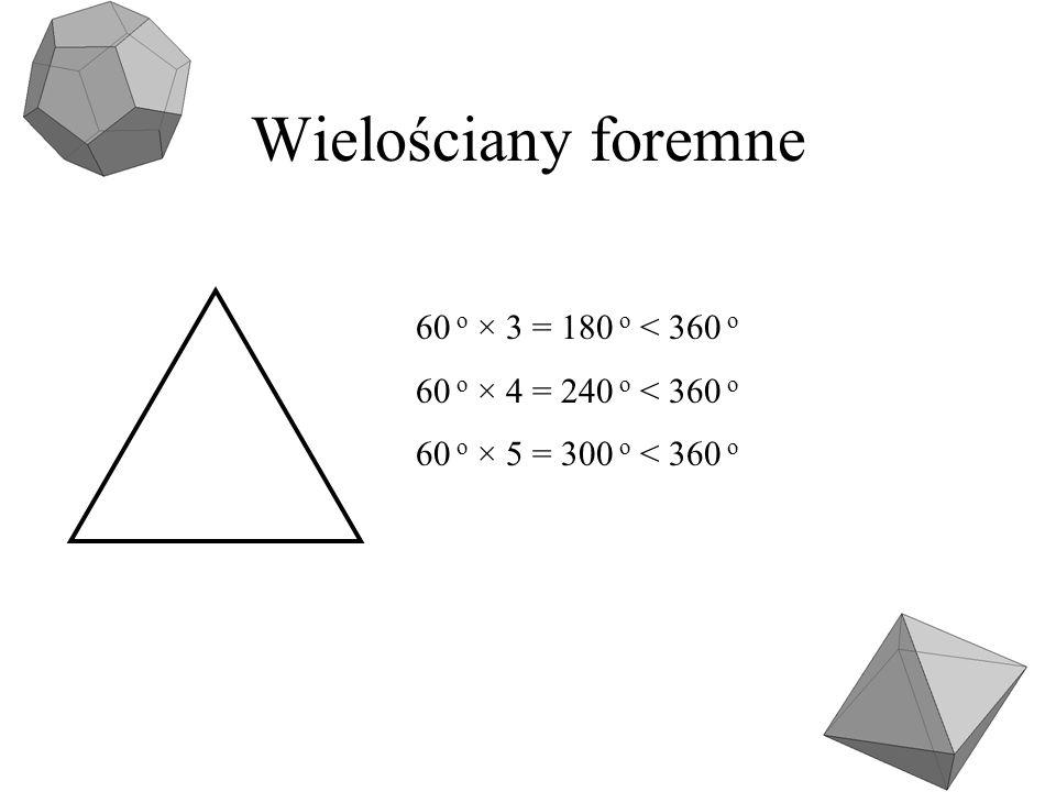 Wielościany foremne 60 o × 3 = 180 o < 360 o 60 o × 4 = 240 o < 360 o 60 o × 5 = 300 o < 360 o