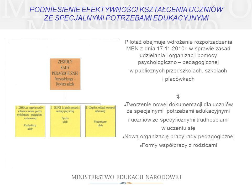 PODNIESIENIE EFEKTYWNOŚCI KSZTAŁCENIA UCZNIÓW ZE SPECJALNYMI POTRZEBAMI EDUKACYJNYMI Pilotaż obejmuje wdrożenie rozporządzenia MEN z dnia 17.11.2010r.