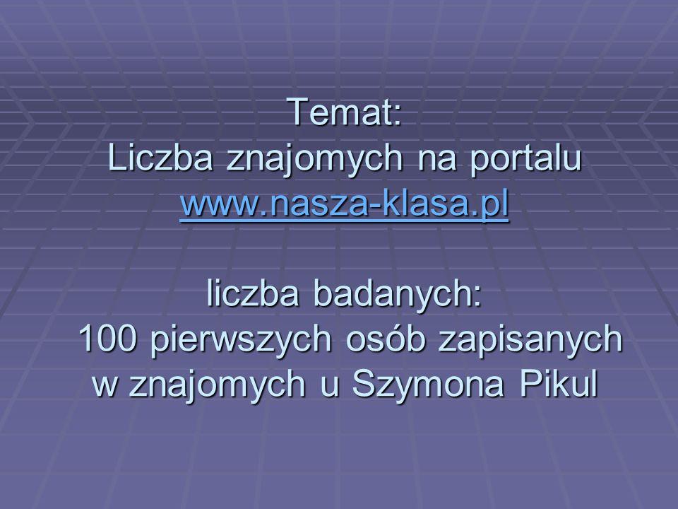 Temat: Liczba znajomych na portalu www.nasza-klasa.pl liczba badanych: 100 pierwszych osób zapisanych w znajomych u Szymona Pikul www.nasza-klasa.pl