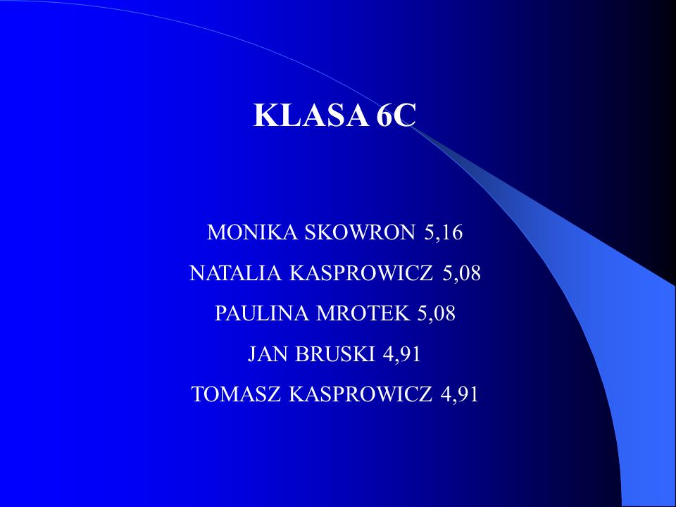 KLASA 6C MONIKA SKOWRON 5,16 NATALIA KASPROWICZ 5,08 PAULINA MROTEK 5,08 JAN BRUSKI 4,91 TOMASZ KASPROWICZ 4,91