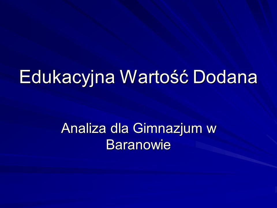 Edukacyjna Wartość Dodana Analiza dla Gimnazjum w Baranowie