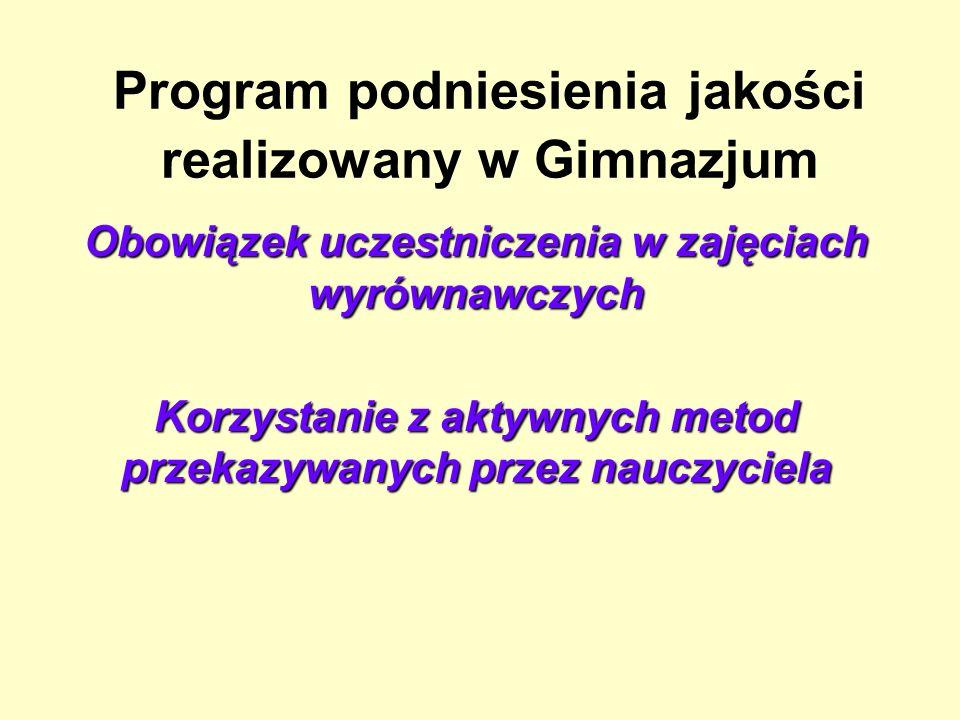 Program podniesienia jakości realizowany w Gimnazjum Obowiązek uczestniczenia w zajęciach wyrównawczych Korzystanie z aktywnych metod przekazywanych przez nauczyciela