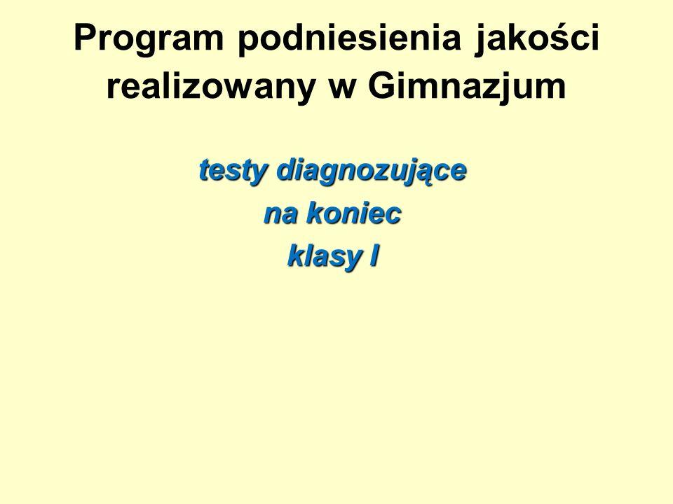 Program podniesienia jakości realizowany w Gimnazjum testy diagnozujące na koniec klasy I