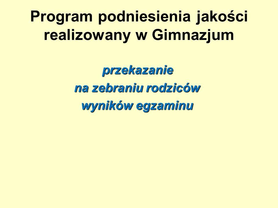 Program podniesienia jakości realizowany w Gimnazjum przekazanie przekazanie na zebraniu rodziców wyników egzaminu