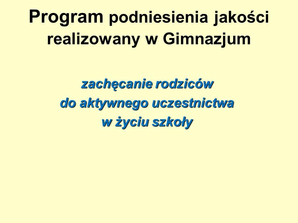 Program podniesienia jakości realizowany w Gimnazjum zachęcanie rodziców do aktywnego uczestnictwa w życiu szkoły