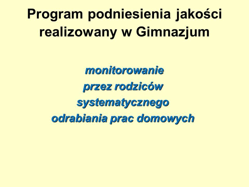 Program podniesienia jakości realizowany w Gimnazjum monitorowanie monitorowanie przez rodziców systematycznego odrabiania prac domowych