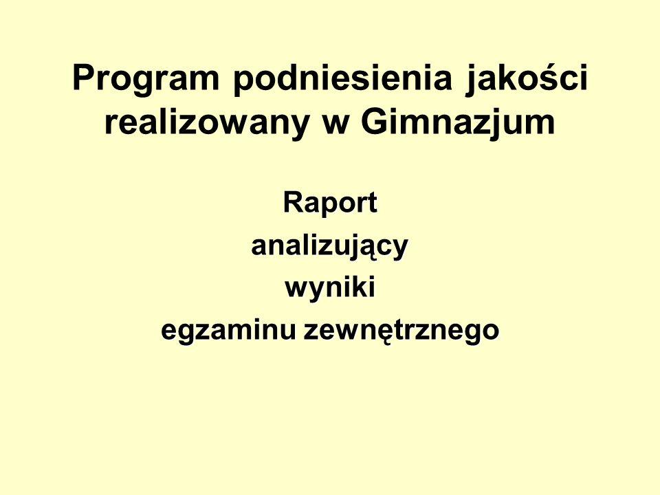 Program podniesienia jakości realizowany w Gimnazjum Raportanalizującywyniki egzaminu zewnętrznego