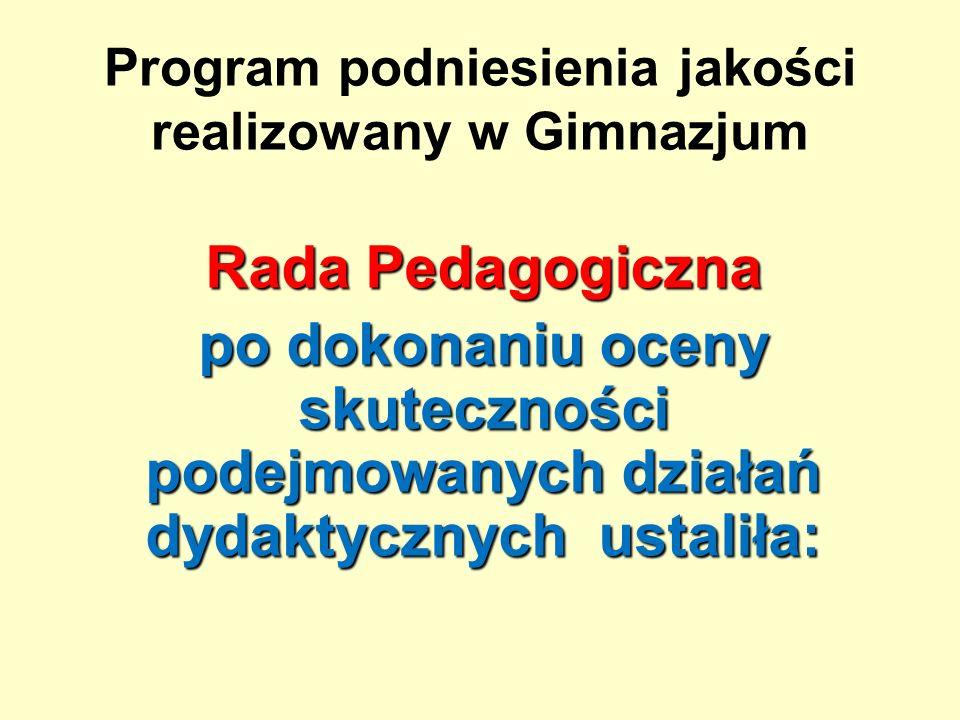 Program podniesienia jakości realizowany w Gimnazjum Rada Pedagogiczna po dokonaniu oceny skuteczności podejmowanych działań dydaktycznych ustaliła: