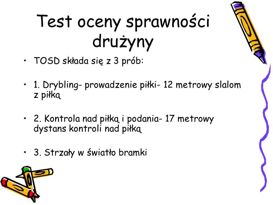 Indywidualny konkurs sprawności. IKS składa się z 3 prób: 1. drybling –prowadzenie piłki 2. strzelanie w światło bramki 3. bieg z kopnięciem