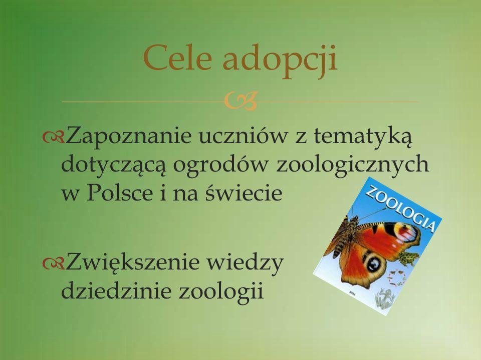 Umieszczenie tablicy informacyjnej przy wybiegu zwierzęcia Honorowa Karta Wstępu do ZOO Przywileje