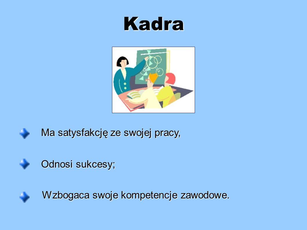 Kadra Ma satysfakcję ze swojej pracy, Odnosi sukcesy; Wzbogaca swoje kompetencje zawodowe.