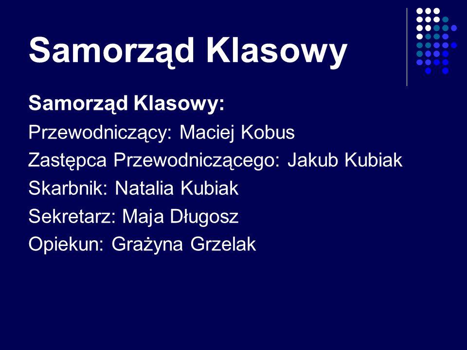 Osiągnięcia Trójka: Natalia, Klaudia i Jakub Kubiak zajęli III miejsce w Konkursie Matematycznym Matematyka może się przydać.
