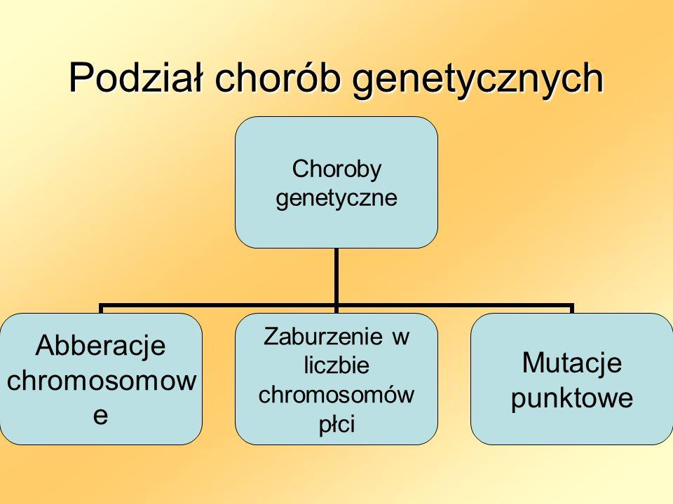 Podział chorób genetycznych Choroby genetyczne Abberacje chromosomowe Zaburzenie w liczbie chromosomów płci Mutacje punktowe