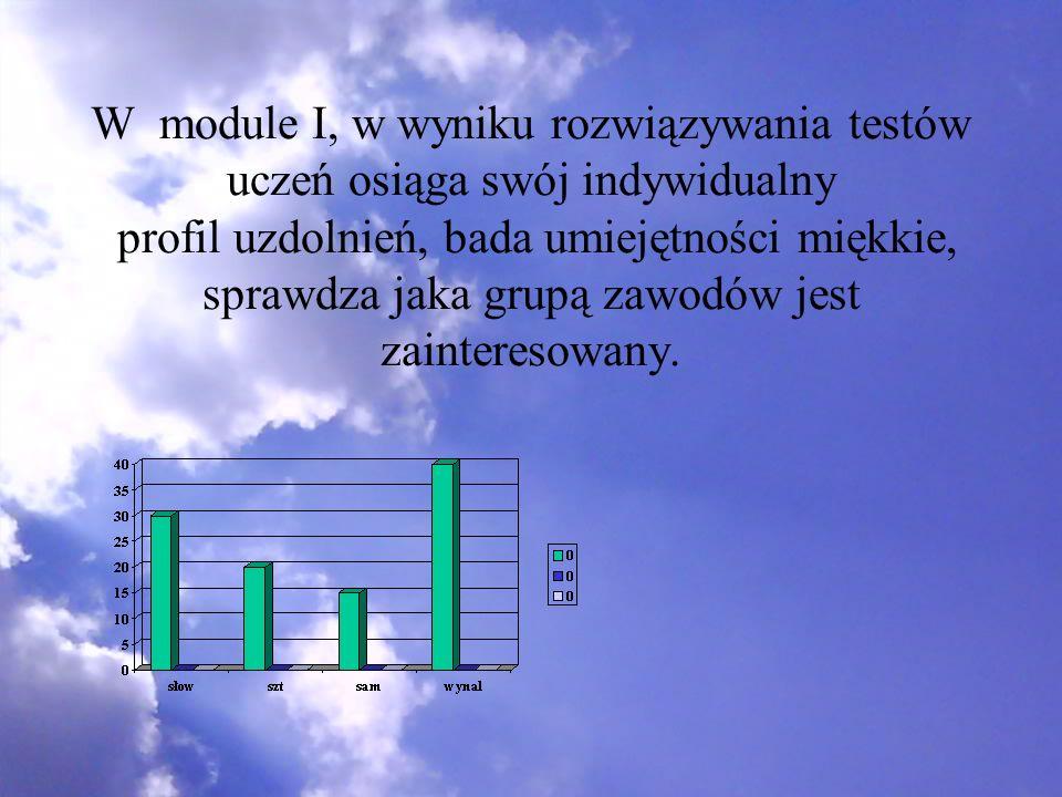 W module I, w wyniku rozwiązywania testów uczeń osiąga swój indywidualny profil uzdolnień, bada umiejętności miękkie, sprawdza jaka grupą zawodów jest