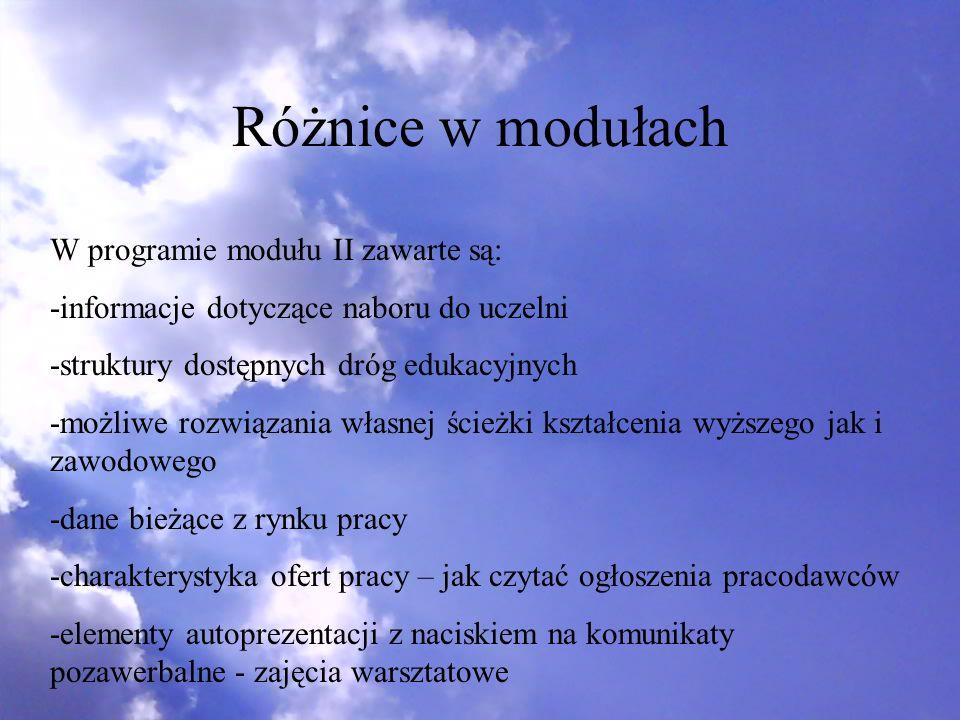Różnice w modułach W programie modułu II zawarte są: -informacje dotyczące naboru do uczelni -struktury dostępnych dróg edukacyjnych -możliwe rozwiąza