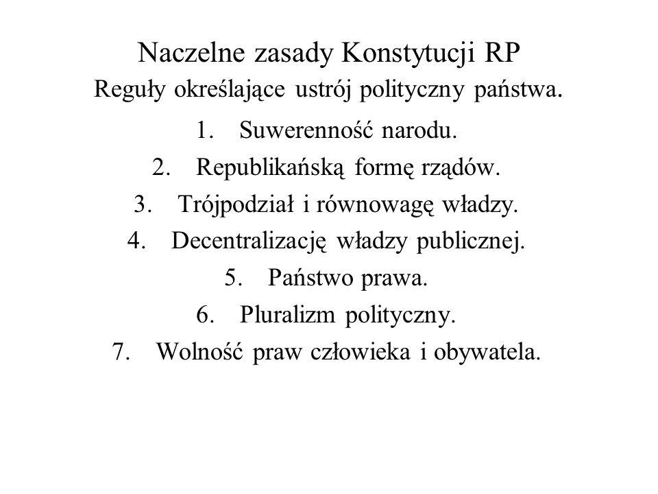 Naczelne zasady Konstytucji RP Reguły określające ustrój polityczny państwa. 1.Suwerenność narodu. 2.Republikańską formę rządów. 3.Trójpodział i równo