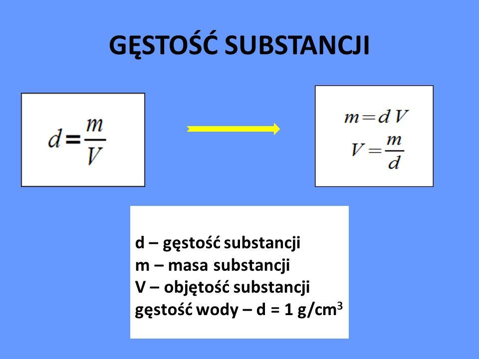 GĘSTOŚĆ SUBSTANCJI d – gęstość substancji m – masa substancji V – objętość substancji gęstość wody – d = 1 g/cm 3