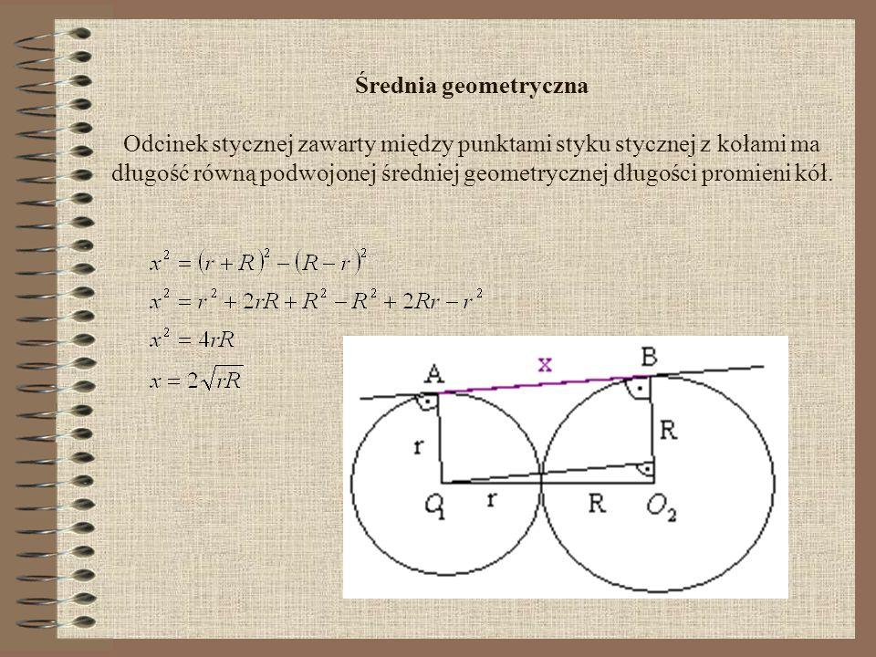 Średnia geometryczna Odcinek stycznej zawarty między punktami styku stycznej z kołami ma długość równą podwojonej średniej geometrycznej długości prom